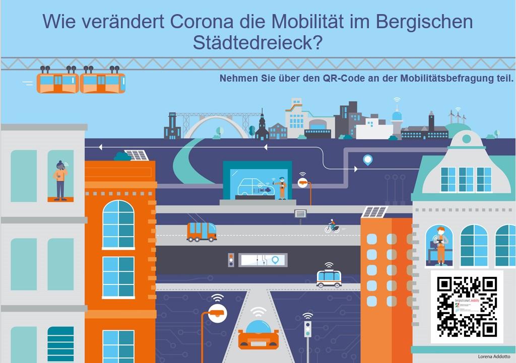 Umfrage: Wie verändert Corona die Mobilität im Bergischen Städtedreieck? Illustration: Lorena Addotto / www.bergische-gesellschaft.de